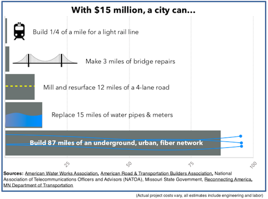infrastructure-compare-from-fact-sheet.png