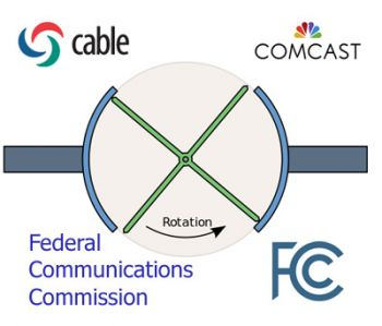 DC Revolving Door FCC -> Comcast