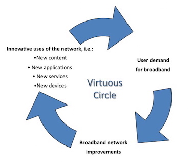 virtuous-circle.jpg